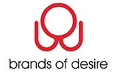 Brands of Desire